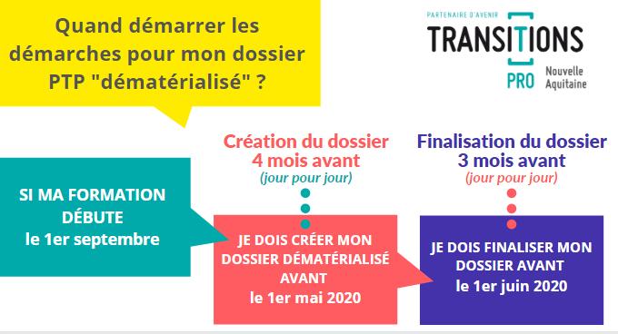 démarches et les délais pour le dossier dématérialisé PTP 2020